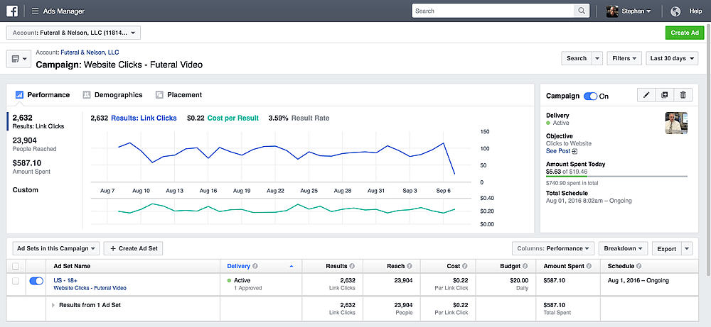 Facebook Ads Management For Lawyers - Local Impact